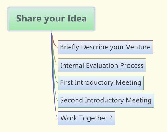 CTO Evaluation Process