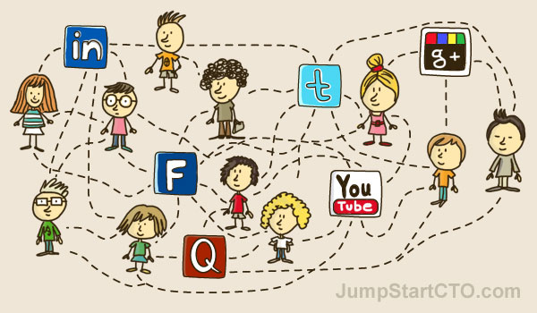 Getting the right strategy for managing your social media marketing is key to a well designed and tested MPV.